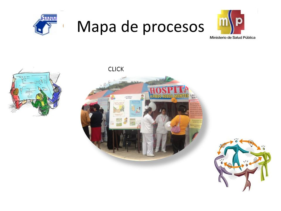 Mapa de procesos CLICK