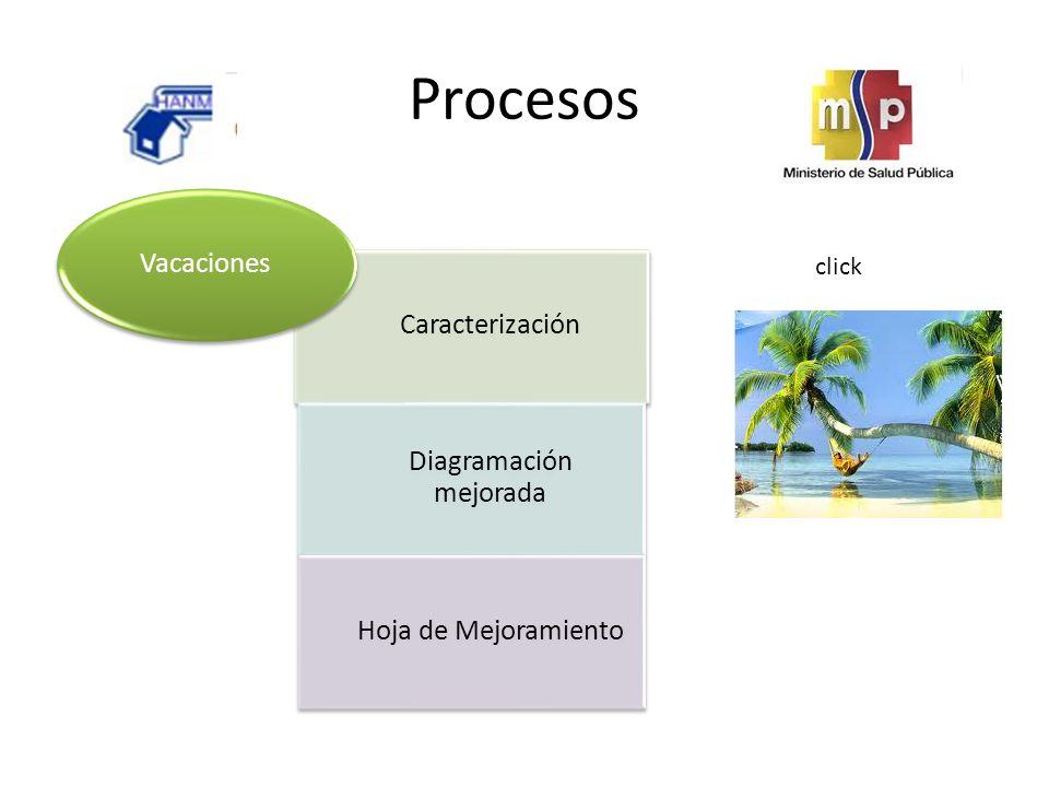 Procesos Caracterización Diagramación mejorada Hoja de Mejoramiento Vacaciones click