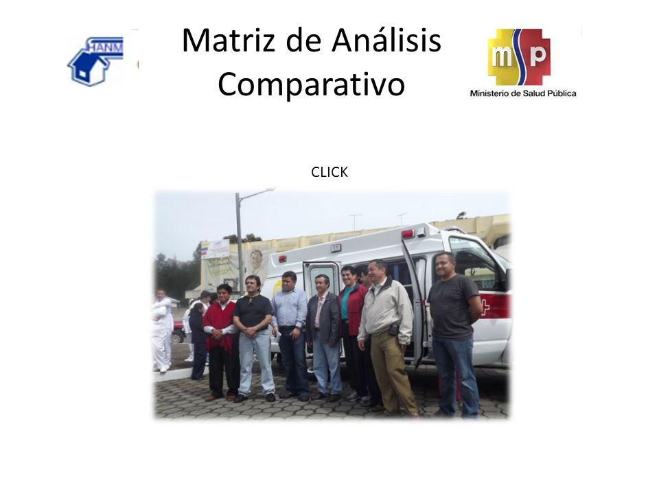 Matriz de Análisis Comparativo CLICK