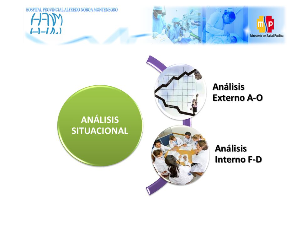 ANÁLISIS SITUACIONAL Análisis Externo A-O Análisis Interno F-D