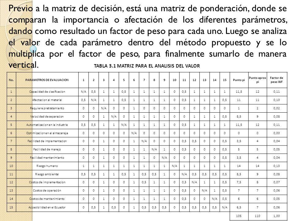Capacidad de clasificación: En este criterio la escala será dividida en seis valores (0, 2, 4, 6, 8, 10), entonces, si el método es capaz de analizar todos los elementos que nos interesan, sin importar sus compuestos adicionales o agentes externos se colocara el mayor valor de 10, y se irá reduciendo al siguiente valor por cada condición que no permita su identificación Afectación al material: En este punto la escala se dividirá en únicamente 3 valores (0.5, 10), asignando 0 al método que afecte completamente al material, 5 al método que afecte medianamente al material, y 10 al método que no afecte en absoluto al elemento.