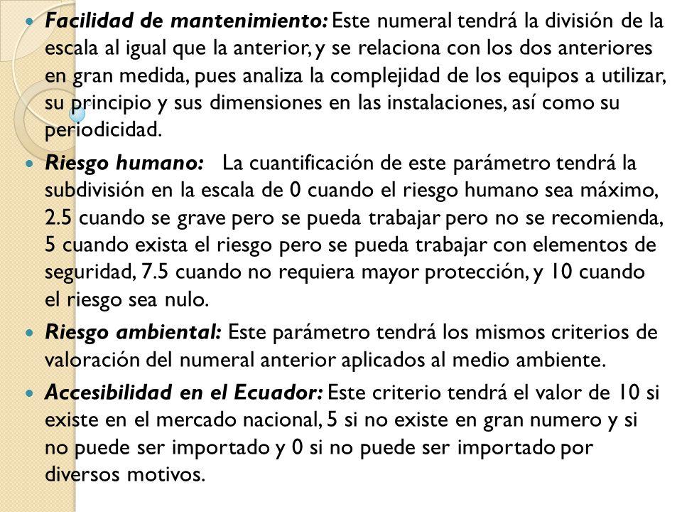 Costos de implementación: Este parámetro se deriva, de manera lógica, del numeral 5, pues es casi una constante que mientras más dificultad existe, mayor será su costo.