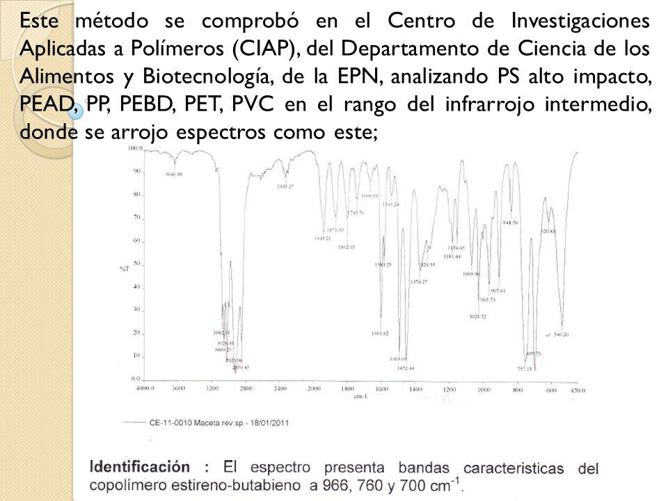 Que al ser comparados con el patrón se vieron las siguientes bandas características: - PS alto impacto: 966, 760, 700 cm-1 (estireno-butabieno) - PEAD: 2920, 1463, 1376, 730-720 cm-1 - PP: 1456, 1376, 1167, 973 cm-1 - PEBD: 2920, 1463, 1376, 730-720 cm-1 - PET: 1263, 1110, 872, 726 cm-1 - PVC rígido: 1427, 699 cm-1 / 1731, 1639, 1602 cm-1(plastificante tipo ftalato)