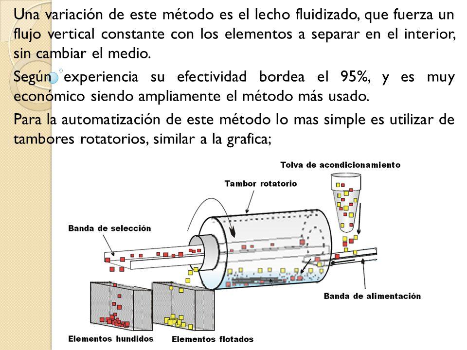 La manera mas económica de lograr diferentes densidades es a base de sal y alcohol, sugeridos en la siguiente grafica por el Instituto Brasilero del PVC.