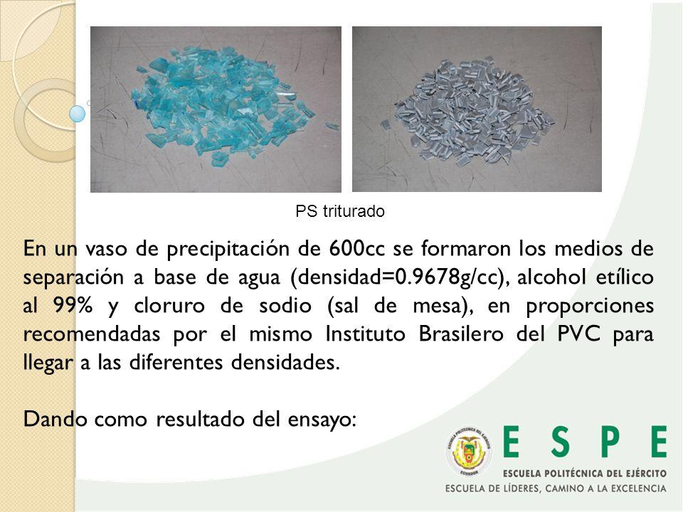 PS triturado En un vaso de precipitación de 600cc se formaron los medios de separación a base de agua (densidad=0.9678g/cc), alcohol etílico al 99% y