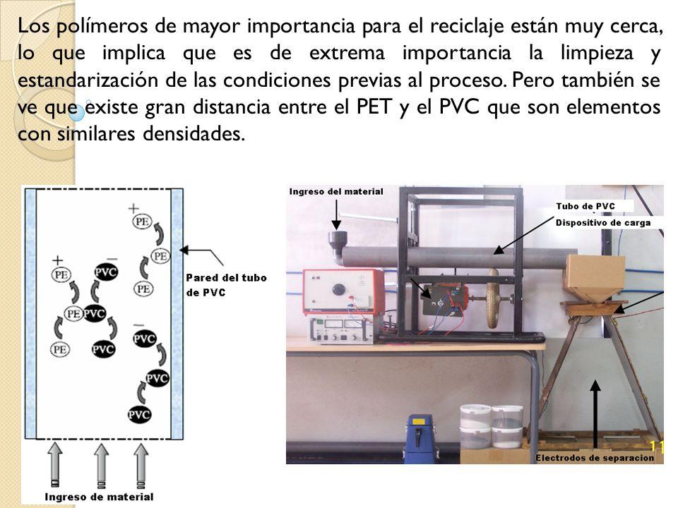 El voltaje necesario para producir el campo magnético se puede calcular sabiendo que para una separación óptima la fuerza eléctrica ejercida en el campo debe ser mayor que la fuerza de gravedad, por lo que tienen que ser lo mas pequeños posible.