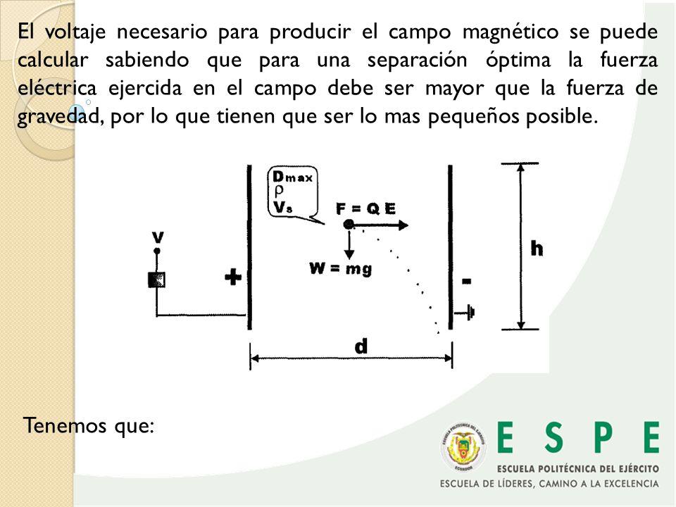 Donde V s es el voltaje de la superficie del elemento plástico, medido por un voltímetro electrostático de no contacto, y r es la distancia entre el elemento plástico y el instrumento de medida.