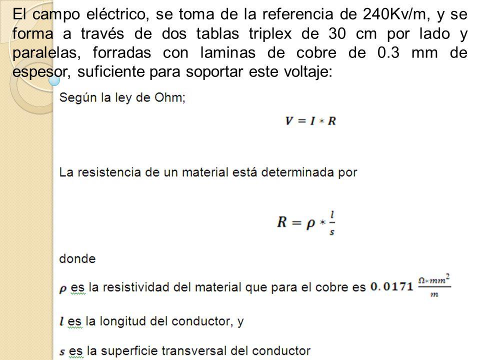 Entonces tomando como modelo que las láminas están constituidas por finos alambres de superficie s, y la unidad como longitud se tiene que: El campo uniforme se describe bajo la siguiente fórmula: Donde E es la magnitud del campo magnético, V es la diferencia de potencial y d es la distancia entre las placas.