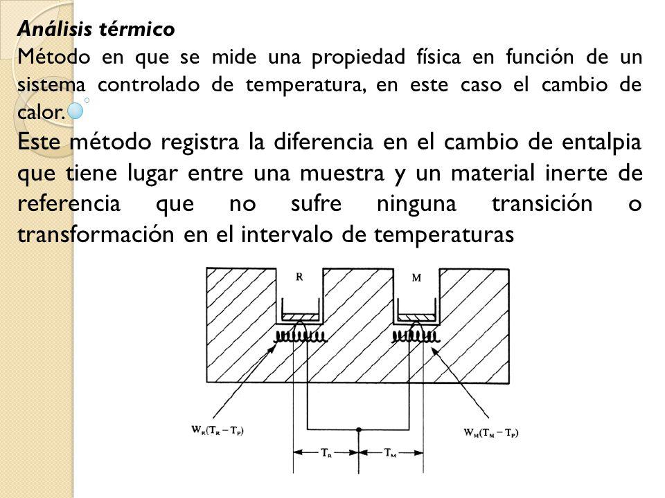 Cuando en la muestra se produce una transición térmica (un cambio físico o químico que da lugar a una liberación o absorción de calor), se adiciona energía térmica bien sea a la muestra o a la referencia, para mantener ambas a la misma temperatura.