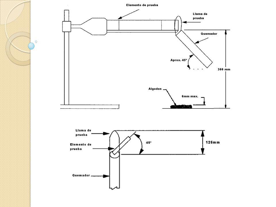 Las normas ASTM son operadas con metano como suministro del mechero, el cual tiene un PCS de aproximadamente 37.4 MJ/m 3 mientras que en nuestra procedimiento empleamos el GLP con un PCS de 99.05 MJ/m 3, el cual esta valorado similar al propano, y una temperatura de llama de 1980ºC