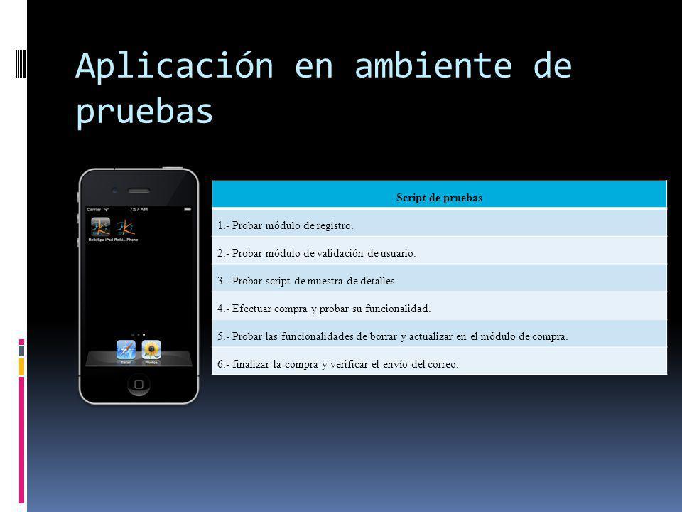 Aplicación en ambiente de pruebas Script de pruebas 1.- Probar módulo de registro. 2.- Probar módulo de validación de usuario. 3.- Probar script de mu