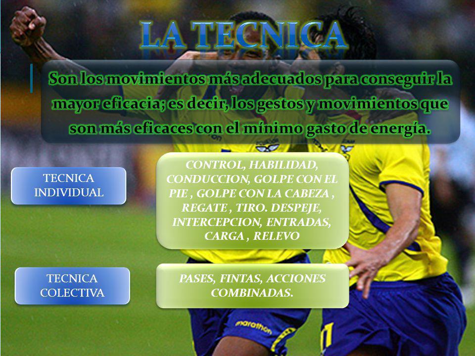 | TECNICA INDIVIDUAL TECNICA COLECTIVA CONTROL, HABILIDAD, CONDUCCION, GOLPE CON EL PIE, GOLPE CON LA CABEZA, REGATE, TIRO.