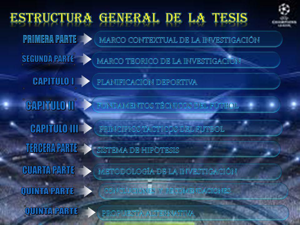 ANALITICO SINTETICO INDUCTIVO - DEDUCTIVO HIPOTETICO DEDUCTIVO OBSERVACION POBLACION TEST 1.DE RECEPCIÓN 2.DE PRESICIÓN DE PASE 3.DE PRESICIÓN DE DISPARO CON EMPEINE 4.DE POTENCIA DE REMATE 5.DE CONTROL DE B ALÓN 6.DE CONDUCCIÓN 7.DE CABECEO 8.DE ACELERACIÓN 1.DE RECEPCIÓN 2.DE PRESICIÓN DE PASE 3.DE PRESICIÓN DE DISPARO CON EMPEINE 4.DE POTENCIA DE REMATE 5.DE CONTROL DE B ALÓN 6.DE CONDUCCIÓN 7.DE CABECEO 8.DE ACELERACIÓN 60 DEPORTISTAS 2 ENTRENADORES 60 DEPORTISTAS 2 ENTRENADORES PRINCIPIOS TACTICOS DEFENSIVOS PRINCIPIOS TACTICOS DEFENSIVOS.