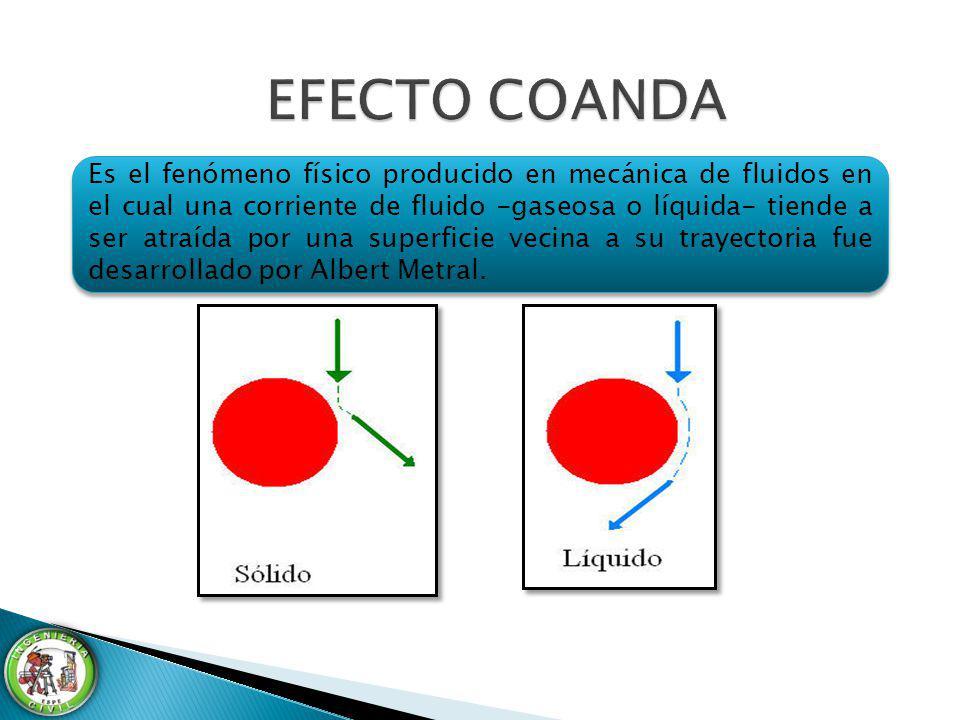 Es el fenómeno físico producido en mecánica de fluidos en el cual una corriente de fluido -gaseosa o líquida- tiende a ser atraída por una superficie