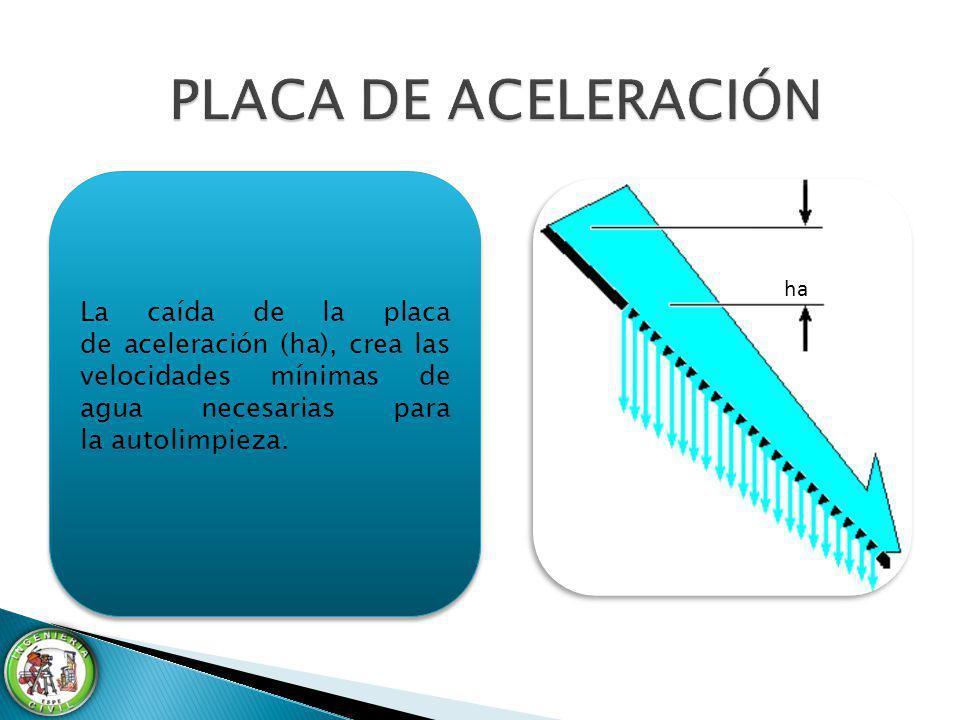 ha La caída de la placa de aceleración (ha), crea las velocidades mínimas de agua necesarias para la autolimpieza.