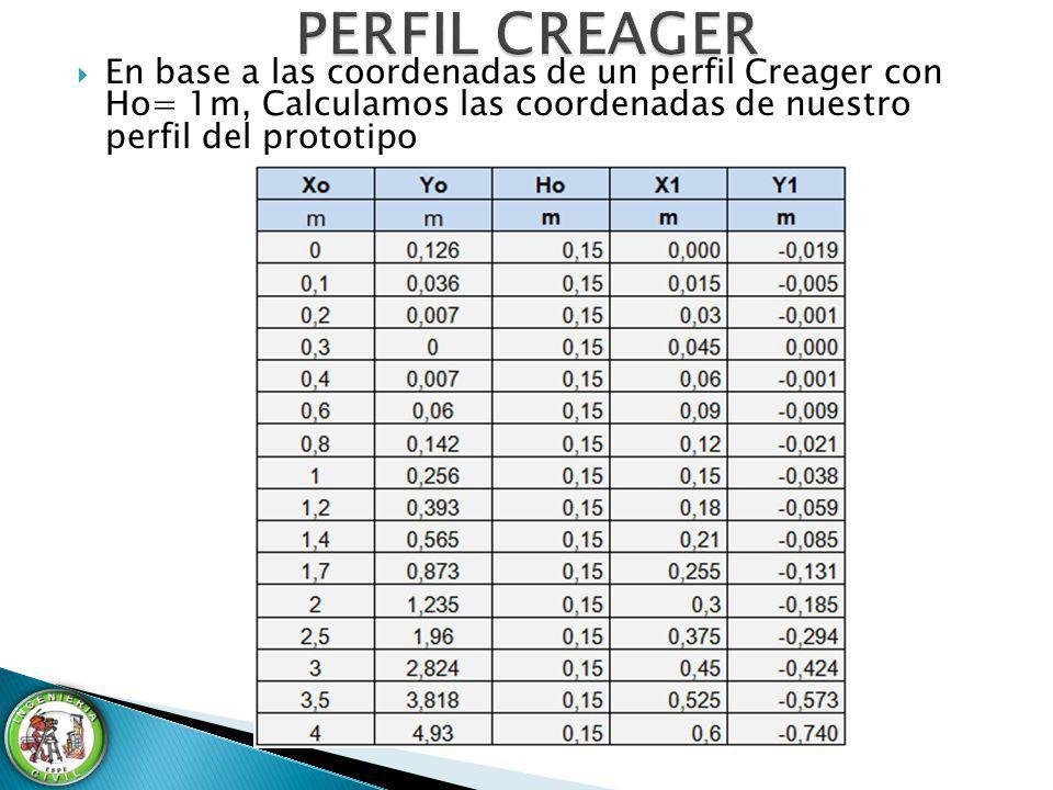 En base a las coordenadas de un perfil Creager con Ho= 1m, Calculamos las coordenadas de nuestro perfil del prototipo