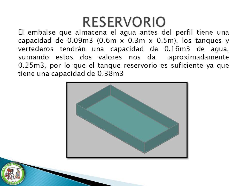 El embalse que almacena el agua antes del perfil tiene una capacidad de 0.09m3 (0.6m x 0.3m x 0.5m), los tanques y vertederos tendrán una capacidad de