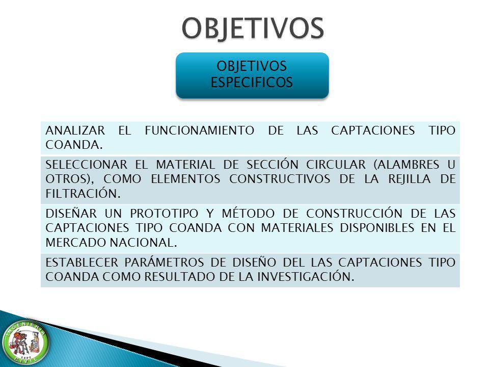 FORMULA DE GRAVA: