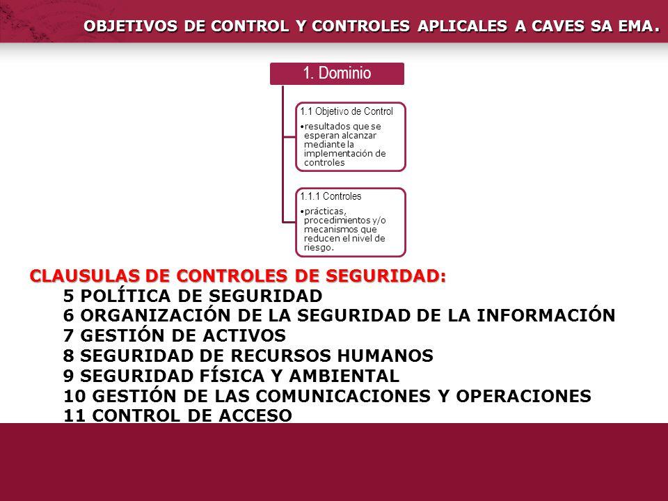OBJETIVOS DE CONTROL Y CONTROLES APLICALES A CAVES SA EMA. CLAUSULAS DE CONTROLES DE SEGURIDAD: 5 POLÍTICA DE SEGURIDAD 6 ORGANIZACIÓN DE LA SEGURIDAD