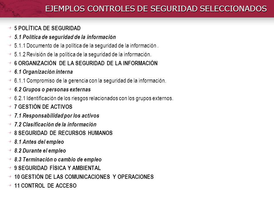 EJEMPLOS CONTROLES DE SEGURIDAD SELECCIONADOS 5 POLÍTICA DE SEGURIDAD 5.1 Política de seguridad de la información 5.1.1 Documento de la política de la