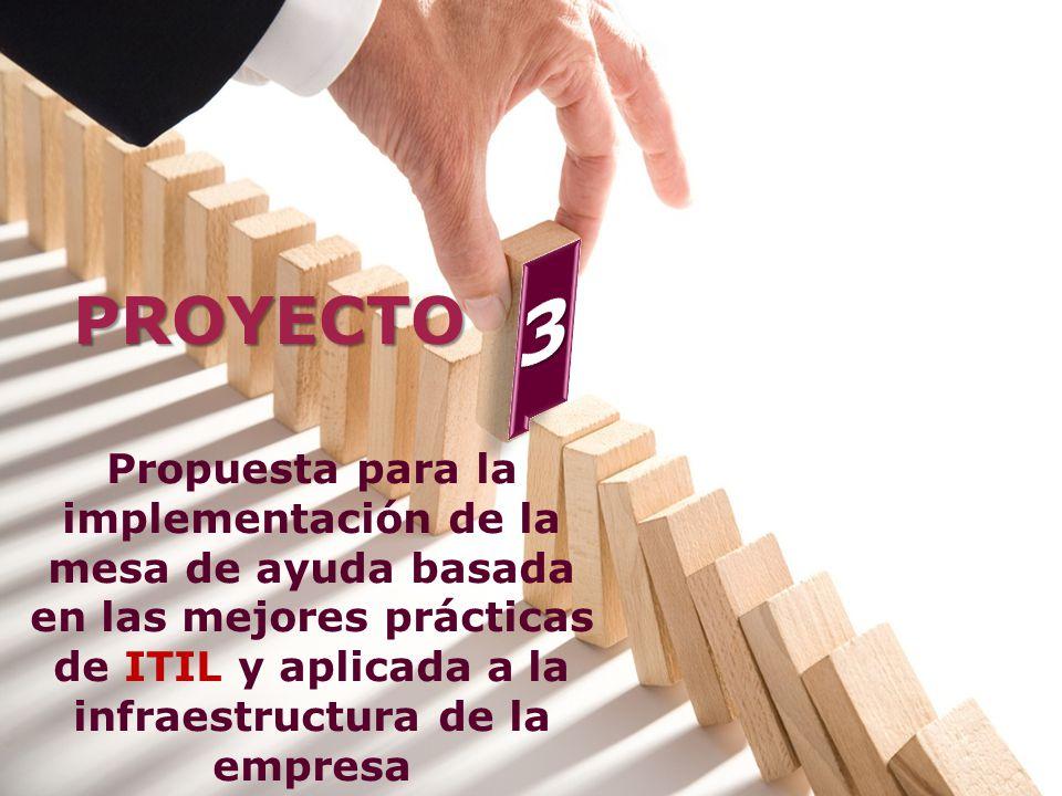 PROYECTO Propuesta para la implementación de la mesa de ayuda basada en las mejores prácticas de ITIL y aplicada a la infraestructura de la empresa
