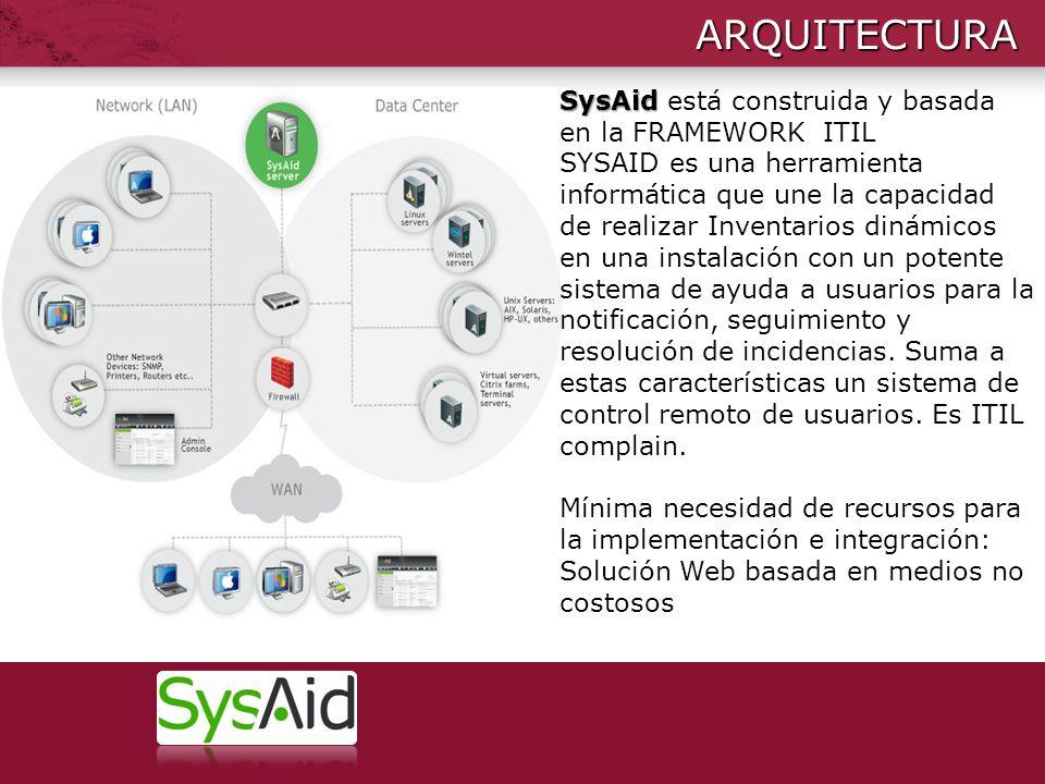 ARQUITECTURA SysAid SysAid está construida y basada en la FRAMEWORK ITIL SYSAID es una herramienta informática que une la capacidad de realizar Invent