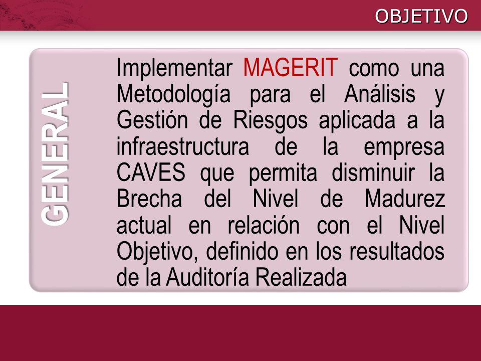 OBJETIVO GENERAL Implementar MAGERIT como una Metodología para el Análisis y Gestión de Riesgos aplicada a la infraestructura de la empresa CAVES que