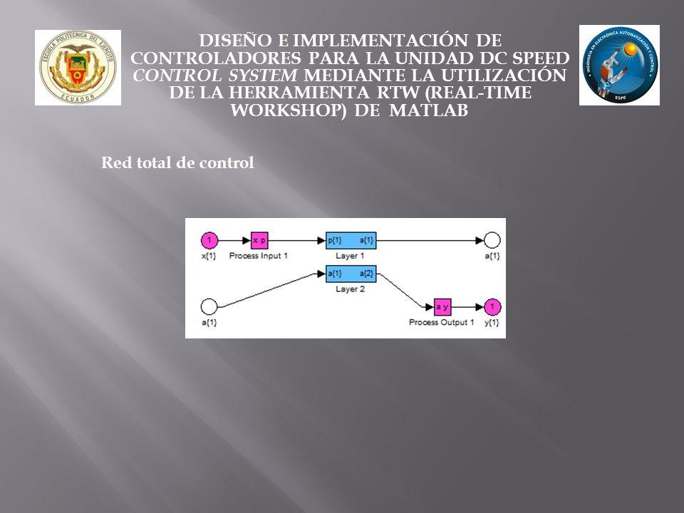 DISEÑO E IMPLEMENTACIÓN DE CONTROLADORES PARA LA UNIDAD DC SPEED CONTROL SYSTEM MEDIANTE LA UTILIZACIÓN DE LA HERRAMIENTA RTW (REAL-TIME WORKSHOP) DE
