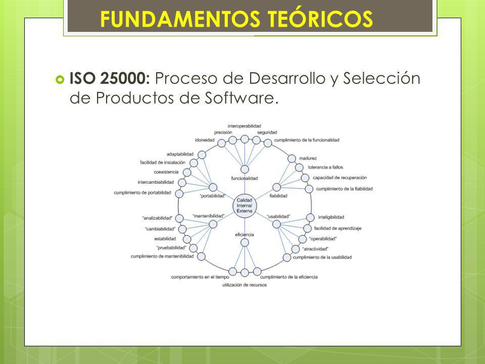 ISO 25000: Proceso de Desarrollo y Selección de Productos de Software. FUNDAMENTOS TEÓRICOS