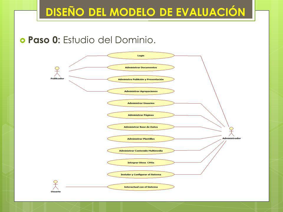 Paso 0: Estudio del Dominio. DISEÑO DEL MODELO DE EVALUACIÓN
