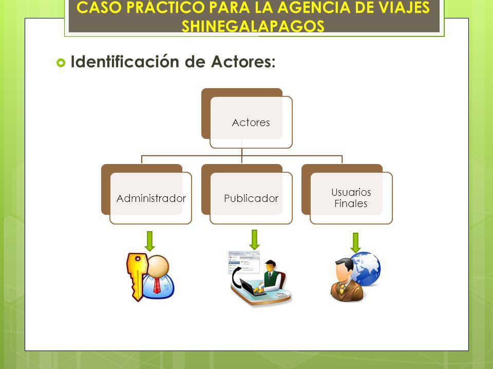 Identificación de Actores: ActoresAdministradorPublicador Usuarios Finales CASO PRÁCTICO PARA LA AGENCIA DE VIAJES SHINEGALAPAGOS