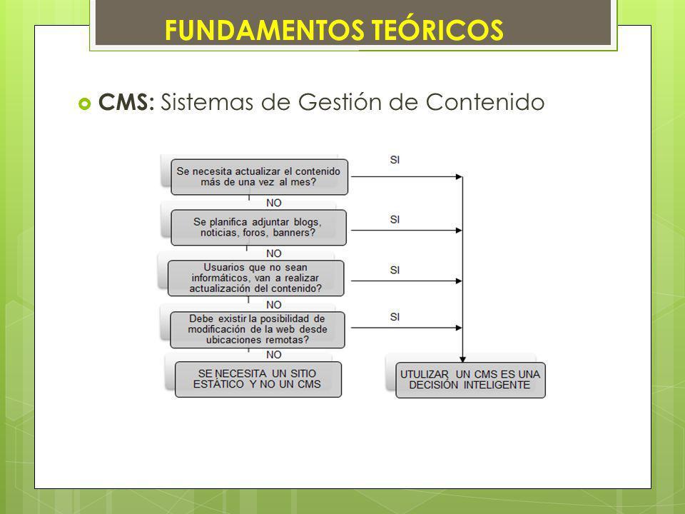 CMS: Sistemas de Gestión de Contenido FUNDAMENTOS TEÓRICOS