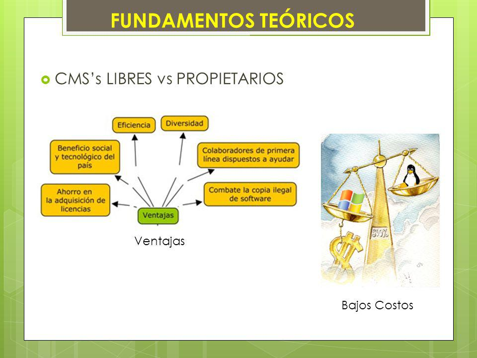 CMSs LIBRES vs PROPIETARIOS FUNDAMENTOS TEÓRICOS Ventajas Bajos Costos