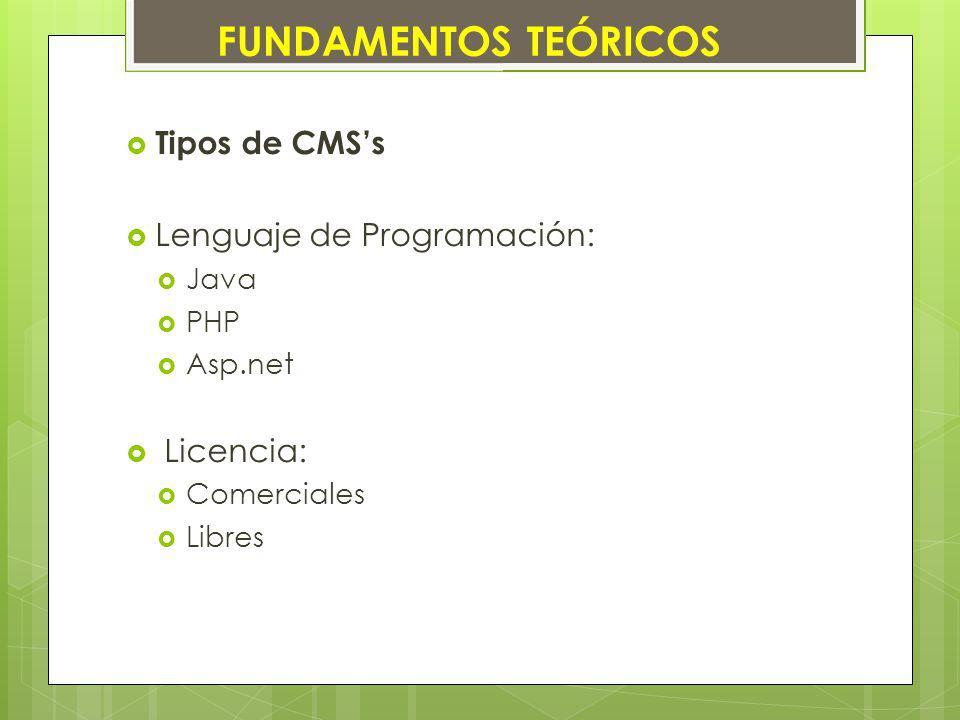Tipos de CMSs Utilidad: Portales Blogs Foros Wikis Comercio Electrónico E-Learning Noticias Documentación FUNDAMENTOS TEÓRICOS