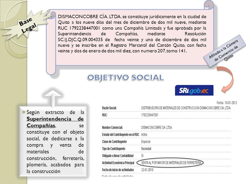 DISMACONCOBRE CÍA. LTDA. se constituye jurídicamente en la ciudad de Quito a los nueve días del mes de diciembre de dos mil nueve, mediante RUC 179223