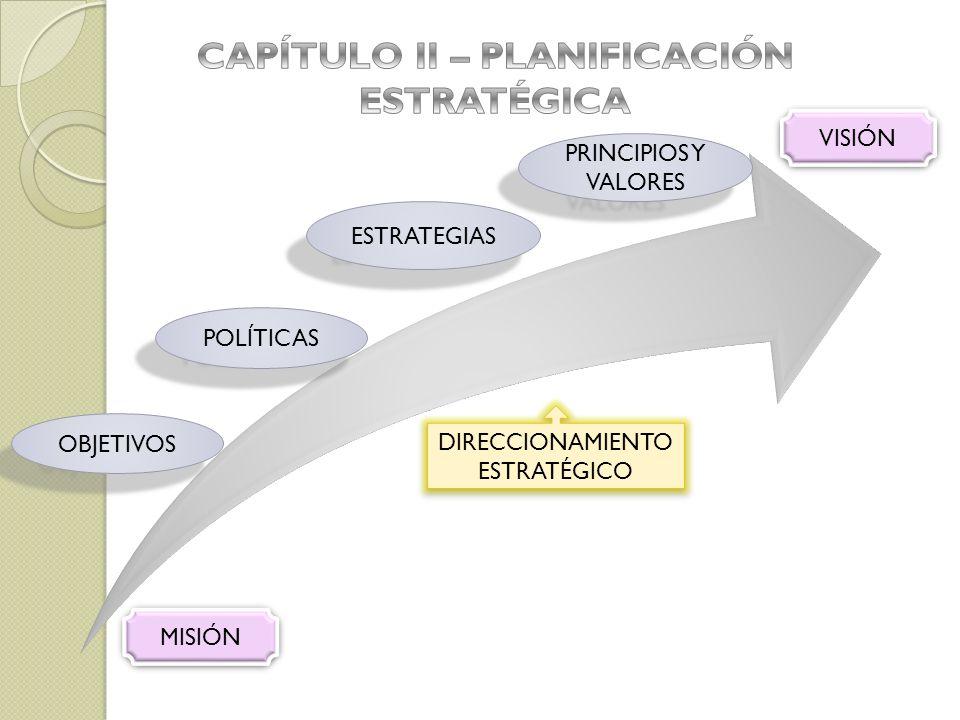VISIÓN MISIÓN DIRECCIONAMIENTO ESTRATÉGICO DIRECCIONAMIENTO ESTRATÉGICO POLÍTICAS ESTRATEGIAS PRINCIPIOS Y VALORES PRINCIPIOS Y VALORES OBJETIVOS