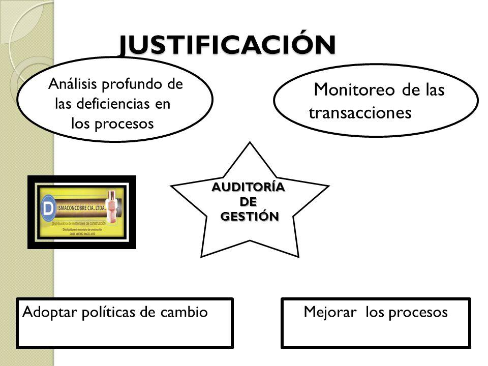 JUSTIFICACIÓN AUDITORÍADEGESTIÓN Monitoreo de las transacciones Análisis profundo de las deficiencias en los procesos Adoptar políticas de cambioMejor
