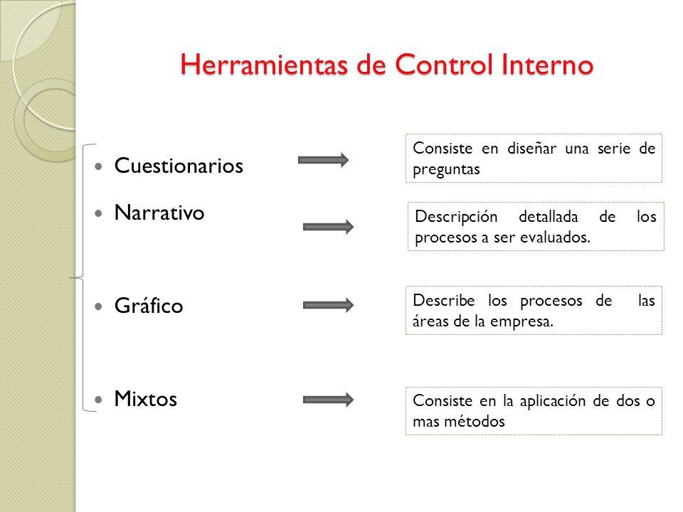 Herramientas de Control Interno Cuestionarios Narrativo Gráfico Mixtos Consiste en diseñar una serie de preguntas Descripción detallada de los proceso