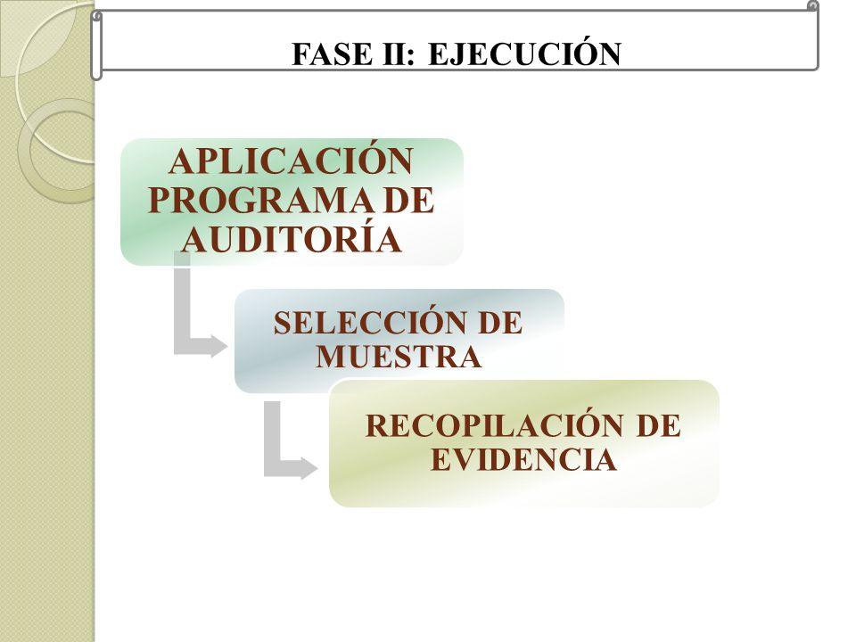 APLICACIÓN PROGRAMA DE AUDITORÍA SELECCIÓN DE MUESTRA RECOPILACIÓN DE EVIDENCIA FASE II: EJECUCIÓN