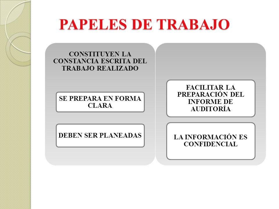 PAPELES DE TRABAJO CONSTITUYEN LA CONSTANCIA ESCRITA DEL TRABAJO REALIZADO SE PREPARA EN FORMA CLARA DEBEN SER PLANEADAS FACILITAR LA PREPARACIÓN DEL