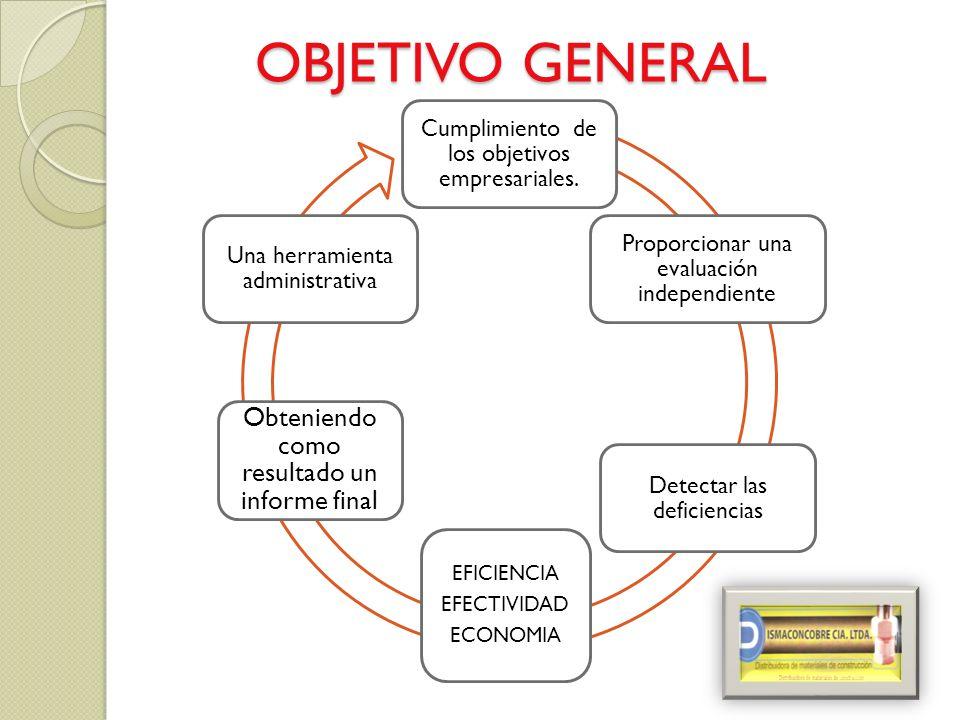 Cumplimiento de los objetivos empresariales. Proporcionar una evaluación independiente Detectar las deficiencias EFICIENCIA EFECTIVIDAD ECONOMIA Obten