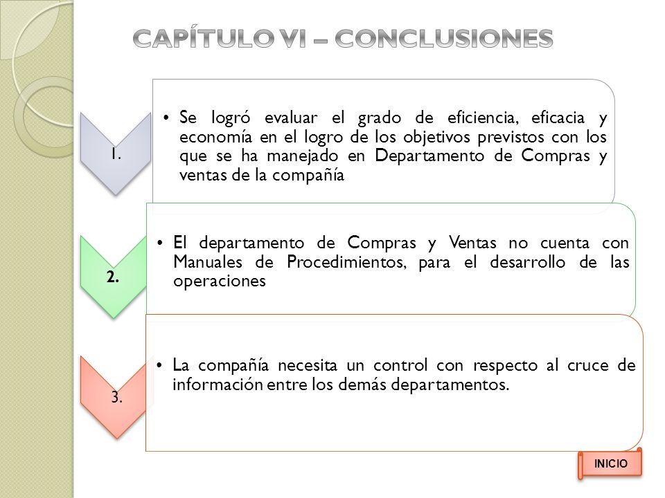 INICIO 1. Se logró evaluar el grado de eficiencia, eficacia y economía en el logro de los objetivos previstos con los que se ha manejado en Departamen