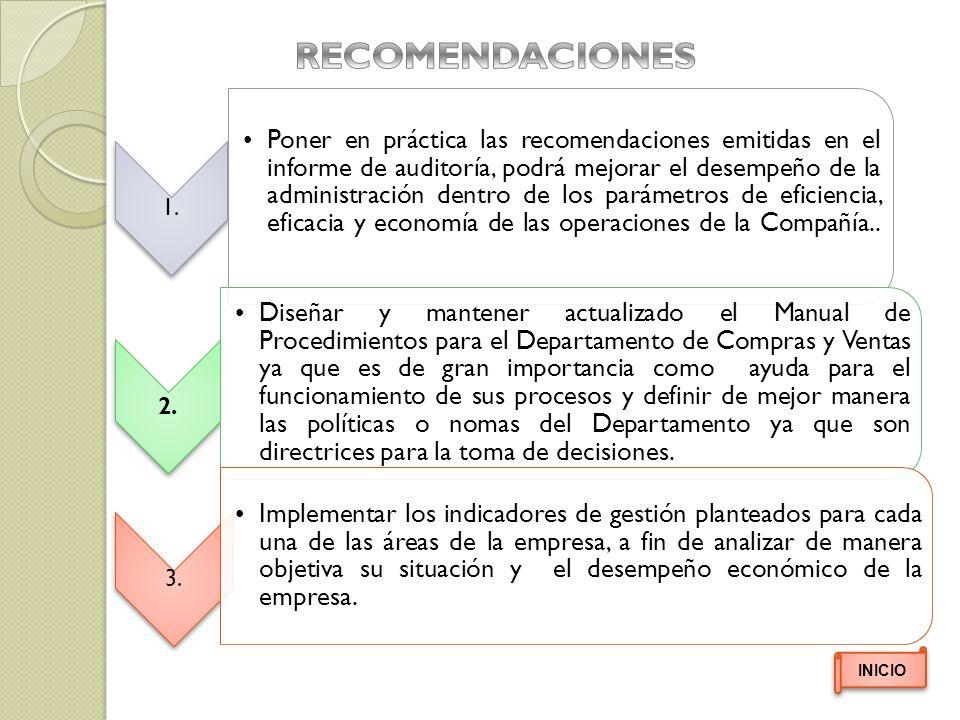 INICIO 1. Poner en práctica las recomendaciones emitidas en el informe de auditoría, podrá mejorar el desempeño de la administración dentro de los par