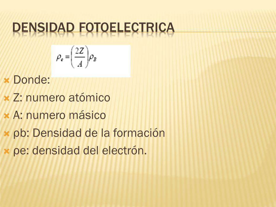 Donde: Z: numero atómico A: numero másico ρb: Densidad de la formación ρe: densidad del electrón.