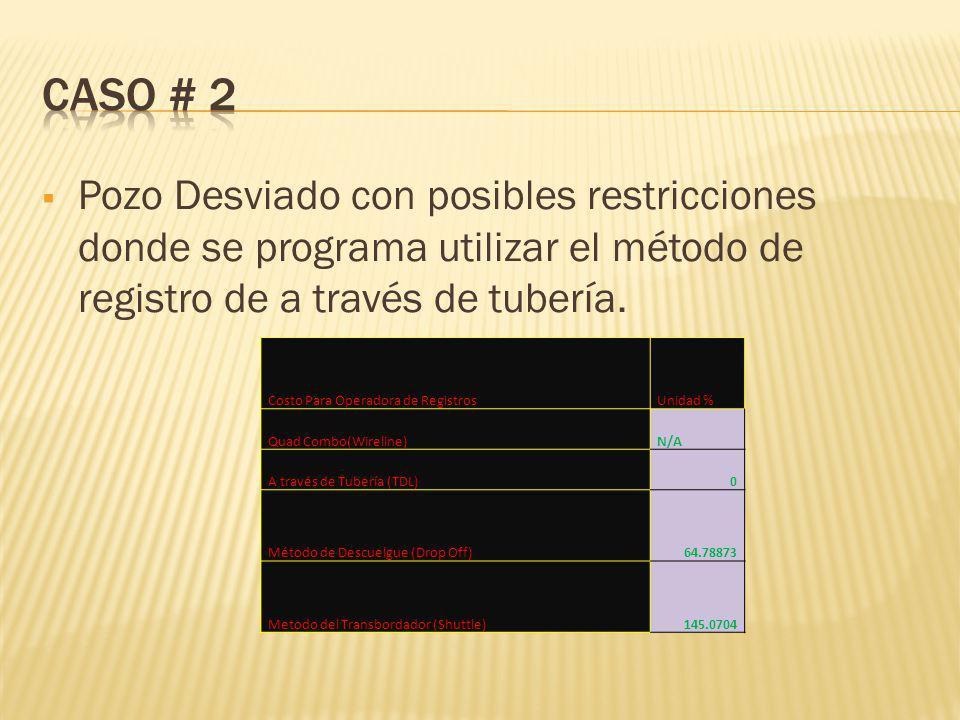 Pozo Desviado con posibles restricciones donde se programa utilizar el método de registro de a través de tubería.