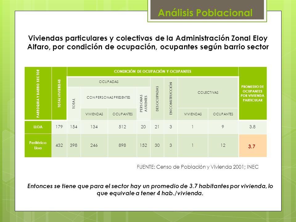 Viviendas particulares y colectivas de la Administración Zonal Eloy Alfaro, por condición de ocupación, ocupantes según barrio sector PARROQUIA Y BARR