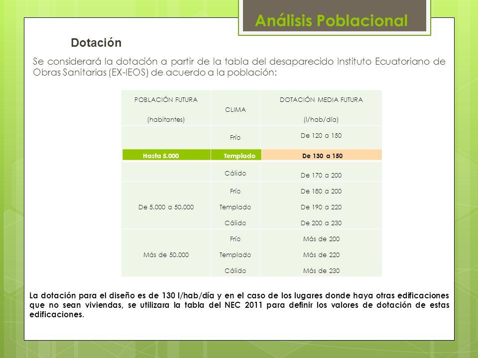 Dotación Se considerará la dotación a partir de la tabla del desaparecido Instituto Ecuatoriano de Obras Sanitarias (EX-IEOS) de acuerdo a la població