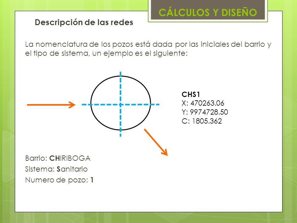 Descripción de las redes La nomenclatura de los pozos está dada por las iniciales del barrio y el tipo de sistema, un ejemplo es el siguiente: Barrio: