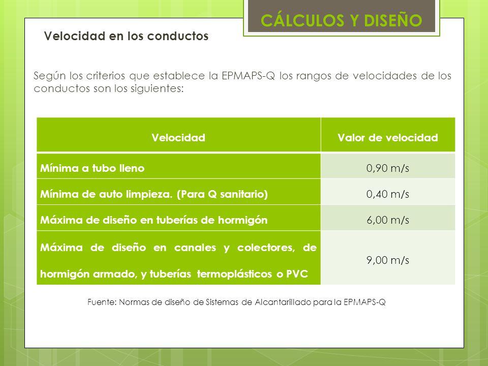 Velocidad en los conductos Según los criterios que establece la EPMAPS-Q los rangos de velocidades de los conductos son los siguientes: CÁLCULOS Y DIS