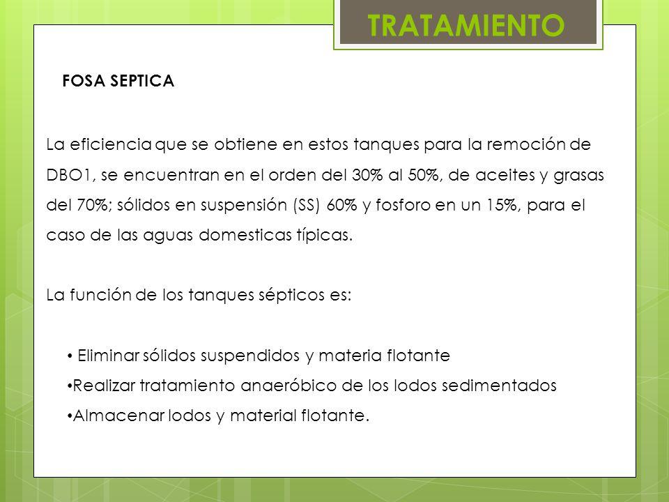 FOSA SEPTICA La eficiencia que se obtiene en estos tanques para la remoción de DBO1, se encuentran en el orden del 30% al 50%, de aceites y grasas del